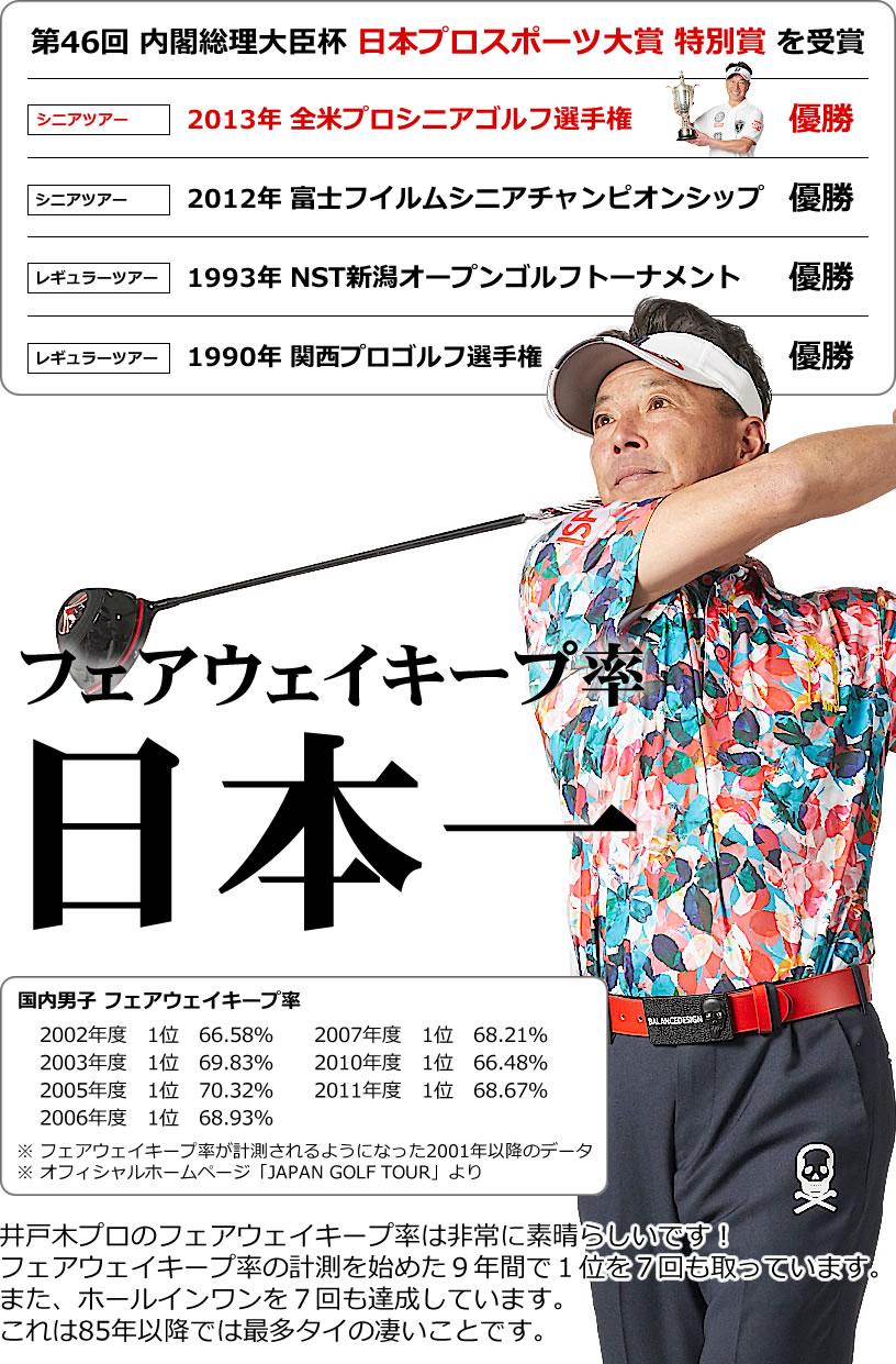 第46回 内閣総理大臣杯 日本プロスポーツ大賞 特別賞 を受賞。全米プロシニアゴルフ選手権。富士フイルムシニアチャンピオンシップ。NST新潟オープンゴルフトーナメント。関西プロゴルフ選手権。